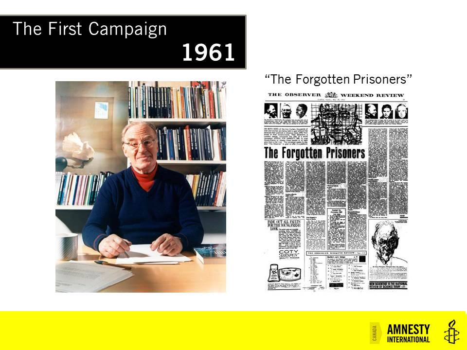 Powerpoint Presentation: Introduction to Amnesty – Youth and